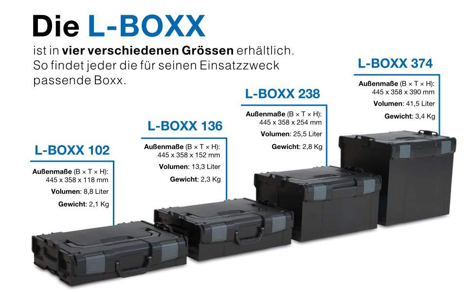 Die L-Boxx in vier verschiedenen Größen